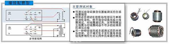 家用电器类: 各种彩电电源滤波器/偏转/消磁线圈,各种电冰箱/空调/洗